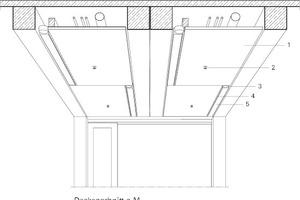 Die Holz-Beton-Verbundrippendecke haben unterschiedliche Funktionen: Zwischen den Rippen der HVB-Decken ist die Haus- und Systemtechnik integriert. Sie umfassen neben Heiz- und Kühlmodulen auch Lüftung, Sprinkler und Beleuchtung. Mit den Sprinklern und Brandmeldern erfüllen die Decken sämtliche Anforderungen an den Brandschutz