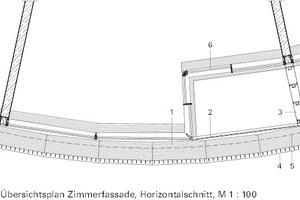 Zimmerfassade, M 1:100