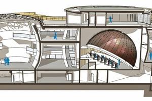Zwei Gebäudeteile mit zwei Kernen: links bildet das große Ausstellungsatrium, rechts das Planetarium, das Zentrum