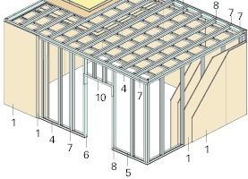 Isometrie Box, o. M.