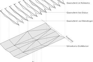 Isometrische Darstellung