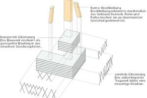Gebäudestruktur, o.M.