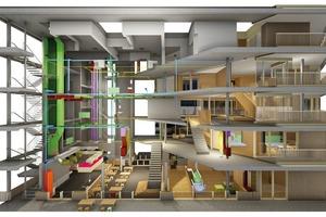 Detaillierter Übergang vom Rohbau über den technischen Ausbau zum Innenausbau: Das Gebäude ist in Stahlbeton-Holz-Hybridbauweise erstellt; der Stahlbeton-Skelettbau ist tragend, die Raumstruktur entsteht durch Holzausfachungen. In dieser Abbildung wird deutlich, wie in dem BIM-basierten Modell, im sogenannten digitalen Gebäudezwilling, die unterschiedlichen Fachplanungen zu einer abgestimmten Einheit zusammengeführt werden