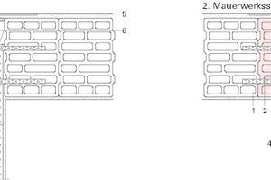 Durchbindung des Außenmauerziegels durch die Wohnungstrennwand für eine hohe Schalllängsdämmung: Stoßstellendämm-Maß K<sub>Ff</sub>=8−11dbWohnungstrennwand: Erste und zweite Mauerwerksschicht<br />
