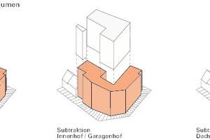 Isometrie zur Entstehung des Gebäudevolumens, o.M.