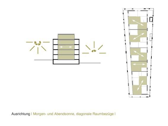 Mehrfamilienhaus Arborea, Köniz/CH - Deutsche BauZeitschrift