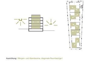 Die Wohnräume sind diagonal nach Osten und Westen ausgerichtet, um optimal von Morgen- und Abendsonne profitieren zu können