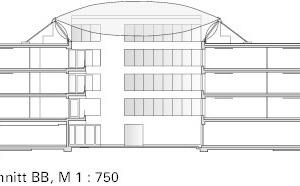 Schnitt BB, M 1:750