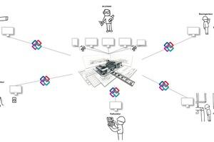 Open BIM: mehrere Fachmodelle werden zwischen den Planern ausgetauscht