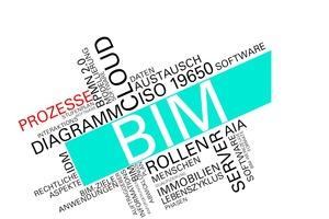 Abb. 1: BIM und Prozesse