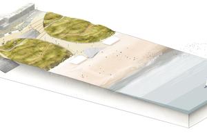 In der Axonometrie ist zu erkennen, wie der Deich aus Betonfertigteilen und die Parkgarage nebeneinander unter der neuen Dünenlandschaft liegen
