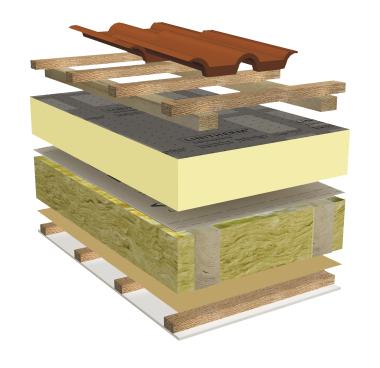 Linitherm Hybrid-Dach, Aufbau