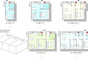 """Modulbaukasten Wohnungstiefe 7,5 m <div class=""""legenden"""">K = Wohnungstiefe kurz, 7,5m<br />M = Wohnungstiefe mittel, 11,28 m<br />L = Wohnungstiefe lang, 15,04 m<br />R = Raum<br />M = Module<br />H = Halbmodule<br />S = Puzzleteil mit Schacht<br />O = Puzzleteil ohne Schacht<br />E = Erschließung am Wohnbereich<br />G = Erschließung am Schlafbereich</div>"""