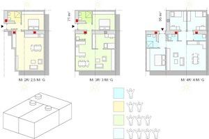 """Modulbaukasten Wohnungstiefe 11,28 m <div class=""""legenden"""">K = Wohnungstiefe kurz, 7,5m<br />M = Wohnungstiefe mittel, 11,28 m<br />L = Wohnungstiefe lang, 15,04 m<br />R = Raum<br />M = Module<br />H = Halbmodule<br />S = Puzzleteil mit Schacht<br />O = Puzzleteil ohne Schacht<br />E = Erschließung am Wohnbereich<br />G = Erschließung am Schlafbereich</div>"""