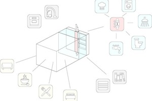 Modulbaukasten: Puzzleteil mit Schacht