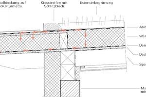 Bild12: Skizze der Konstruktion mit Darstellung möglicher Eintrittswege des Wassers