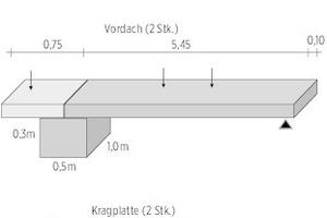 01 Übersicht der Probekörper im Biegeversuch: Balken (Fenstersturz), Vordach, Kragplatte