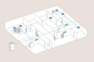 Bild 07 Funktionsprinzip  Y-Serie: schematischer Aufbau eines VRF-Systems zum Heizen und/oder Kühlen