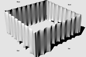 Isometrie der Membranfläche<br />