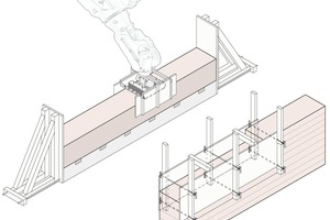 03 Versuchsaufbau mit Gleitschalung am DBFL – klassische Kletterschalung im Stampflehmbau