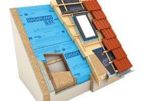 08 Luftdichtung mittig in der Dämmebene – hier kann die Luftdichtung ähnlich wie unter reinen Aufsparrendämmungen wirtschaftlich ebenflächig oberhalb der Dachsparren verlegt werden, der Raum zwischen den Sparren wird jedoch zusätzlich voll ausgedämmt. Daraus ergibt sich eine effiziente Nutzung des Bauteils