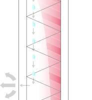 02 (oben) / 03 (unten)  Bei alten, sehr luftdurchlässigen Gebäuden entstehen oft keine Schäden, da Feuchtigkeit auf großen, kurzen und direkten Wegen entweichen kann. Kleine, verwinkelte und lange Strömungswege, die ggf. durch eine halbherzige Sanierung entstehen, sind hinsichtlich Tauwasser anfälliger