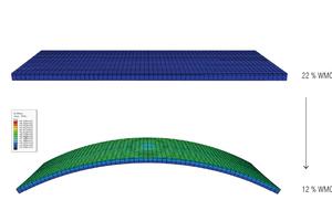 Digitale Materialmodelle zur genaueren Vorhersage ermöglichen die exakte Planung der Verformung der CLT-Platten