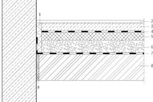 """05 Der Entwurf zur neuen Holzbaurichtline ergänzt die """"Anforderungen an Standardgebäude der Gebäudeklasse 4 und 5 mit feuerwiderstandsfähigen Bauteilen in Massivholzbauweise"""" <div class=""""legenden"""">1Randdämmstreifen, nicht brennbar</div><div class=""""legenden"""">2Bodenbelag</div><div class=""""legenden"""">3Estrich, nicht brennbar</div><div class=""""legenden"""">4Trennlage</div><div class=""""legenden"""">5Trittschalldämmung</div><div class=""""legenden"""">6Splittschüttung</div><div class=""""legenden"""">7Rieselschutz, luftdicht gegen die Wand geklebt</div><div class=""""legenden"""">8Massivholzdecke</div><div class=""""legenden"""">9Steinwolledämmstreifen, komprimiert oder ausgestopft</div><div class=""""legenden"""">10Massivwand, z. B. Brandwand</div>"""