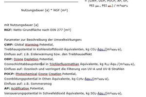 Tabelle 01: Umweltwirkungen bewerten