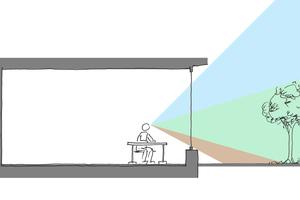 05 Qualitätsmerkmale nach DIN EN 17037: Sichtverbindung nach außen