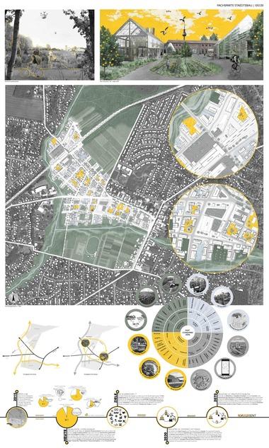 """Fachsparte Städtebau """"Apfel*mus"""": Schinkel-Preis Elisa Mado Lenius, Anne-Sophie Schoss (TU Dresden)"""