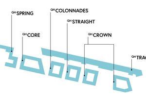 Grafische Darstellung des Areals mit den Gebäudenamen