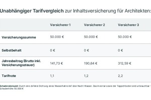 Unabhängiger Tarifvergleich zur Inhaltsversicherung für ArchitektInnen<br />