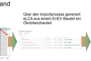 06 Über den Importprozess generiert eLCA aus einem EnEV-Bauteil ein Ökobilanz-Bauteil
