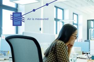Sensoren erfassen die Anzahl der MitarbeiterInnen pro Raum sowie die Luftqualität