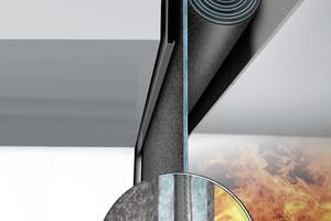 Bei einer Umgebungstemperatur von mehr als 160 °C beginnt die Beschichtung des Funktionsmoduls sich aufzublähen, von einer ursprünglichen Dicke von ca. 1,6 mm auf ca. 40 mm