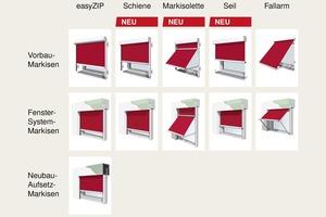 Übersicht über das Warema Fenster-Markisen-Programm.<br />