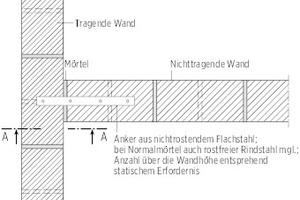 03 Darstellung der Vorzugsvariante des starren seitlichen Anschlusses von nichttragenden inneren Trennwänden