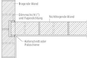 04 Beispieldarstellung eines gleitenden seitlichen Anschlusses, optional auch mit Brandschutzanforderungen