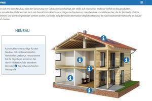 Virtuelle Baustelle mit Produkteübersicht