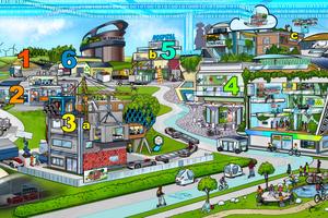 Das Bild der Zukunft wird entlang des Wertschöpfungskreislaufs des Bauens und Betreibens von Bauwerken skizziert. Dieser Kreislauf ist durch Beschaffung, Vorfertigung, Bauen, Nutzung, Rückbau und Recycling gekennzeichnet
