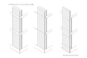 Konstruktionsprinzipien