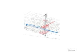 Segment: dreidimensionale Verflechtung von Funktion, Zirkulation und Technik