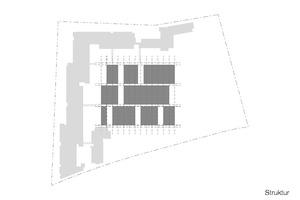 Struktur des Bestands: Funktionskern und Pflegebereiche