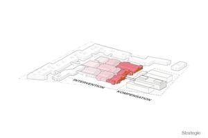 Strategie: abschnittsweise Intervention des Bestands und Kompensation durch Neubau