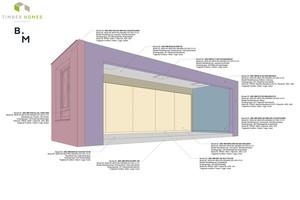 Das Gewerbemodul mit den Fassaden und den Ausbauelementen: hier mit den Bauteil-IDs<br />