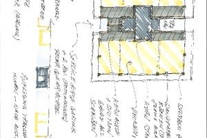 Skizze zur Zonierung und Raumbildung im Modellprojekt