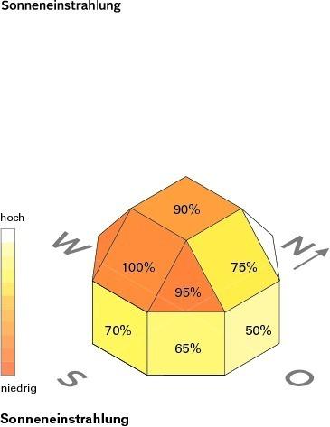 Unternehmensprofil von Solarmodulhersteller Odersun AG  Kontaktdaten und Produkte gezeigt