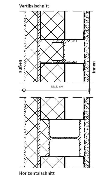 wandaufbau stahlbau metallschneidemaschine. Black Bedroom Furniture Sets. Home Design Ideas