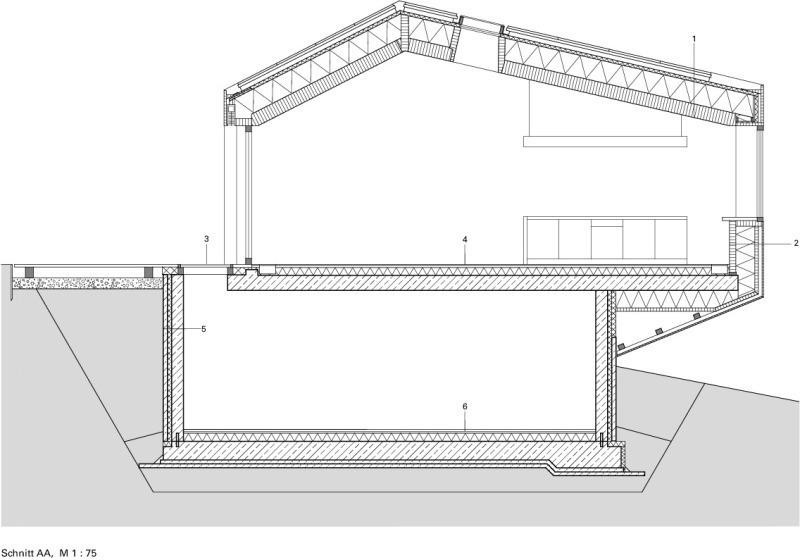 Oberlicht schnitt  Prototyp mit positiver Energiebilanz+Energiehaus, Farschweiler ...